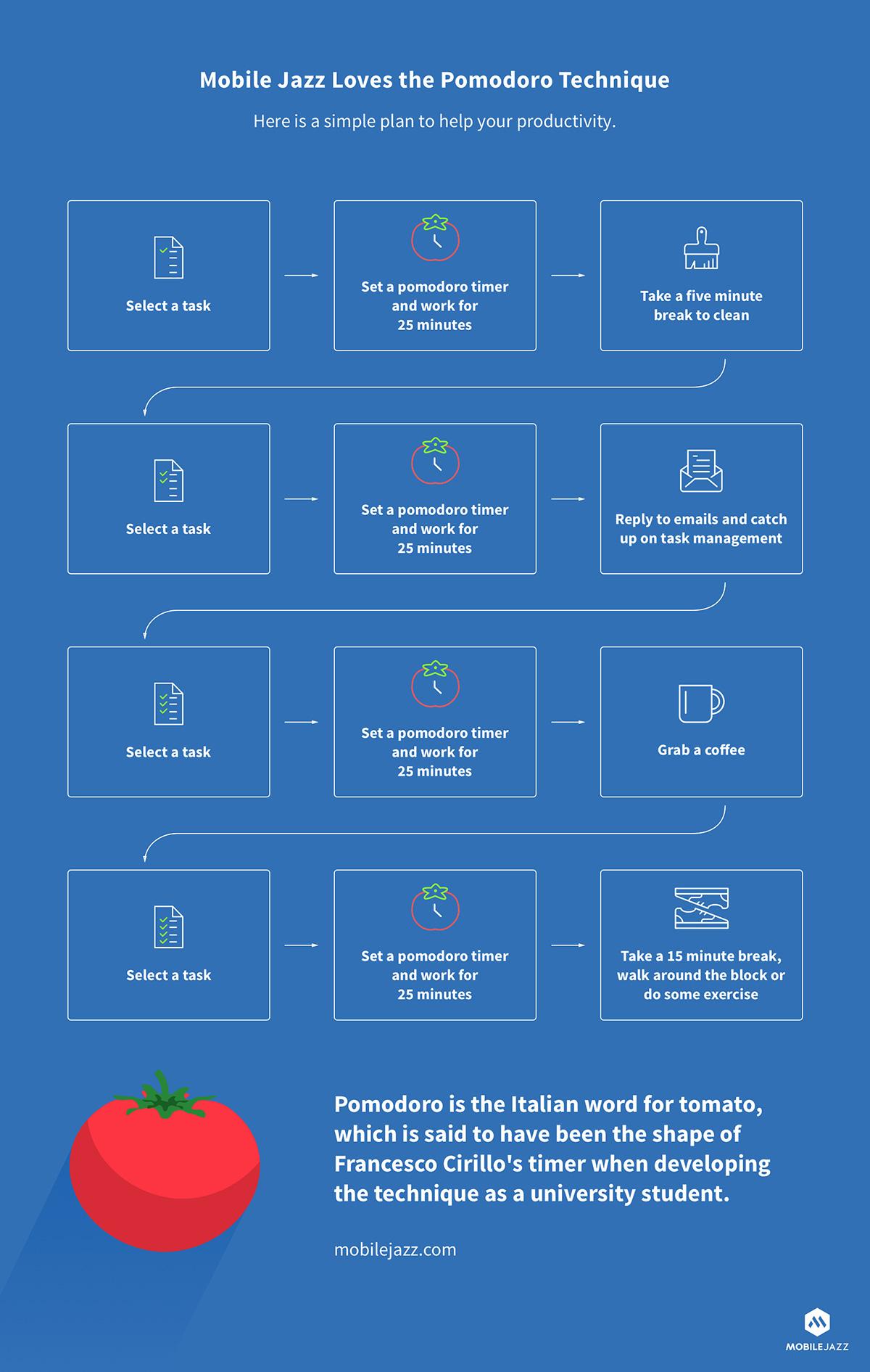 pomodoro-post-infographic